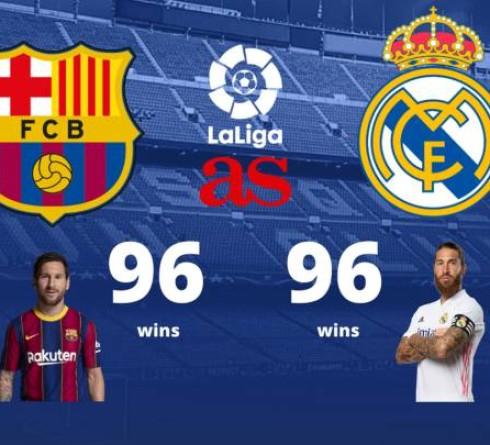 巴塞罗那和皇家马德里都有自己的问题,但谁更需要赢得国家德比?